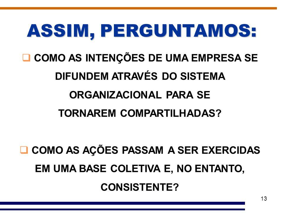 ASSIM, PERGUNTAMOS: