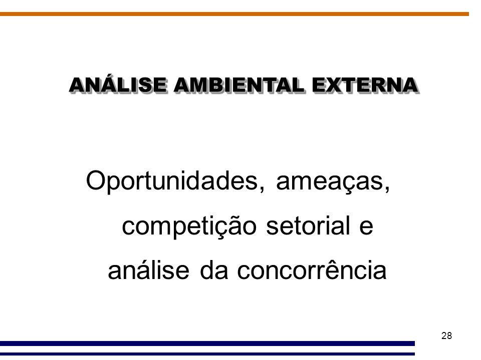 Oportunidades, ameaças, competição setorial e análise da concorrência