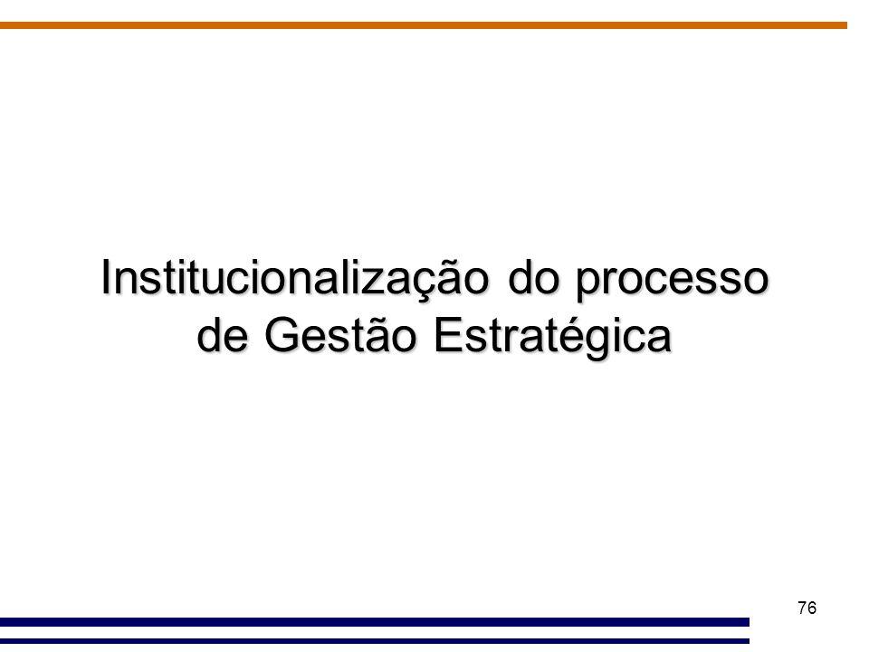 Institucionalização do processo de Gestão Estratégica