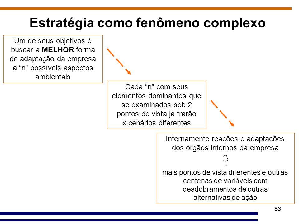 Estratégia como fenômeno complexo