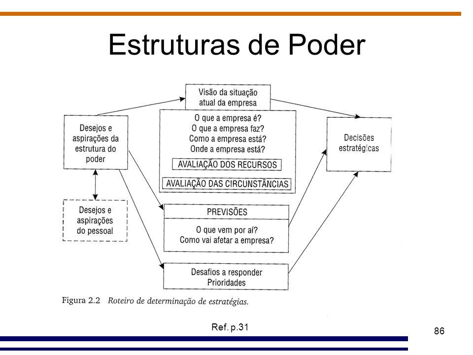 Estruturas de Poder Ref. p.31