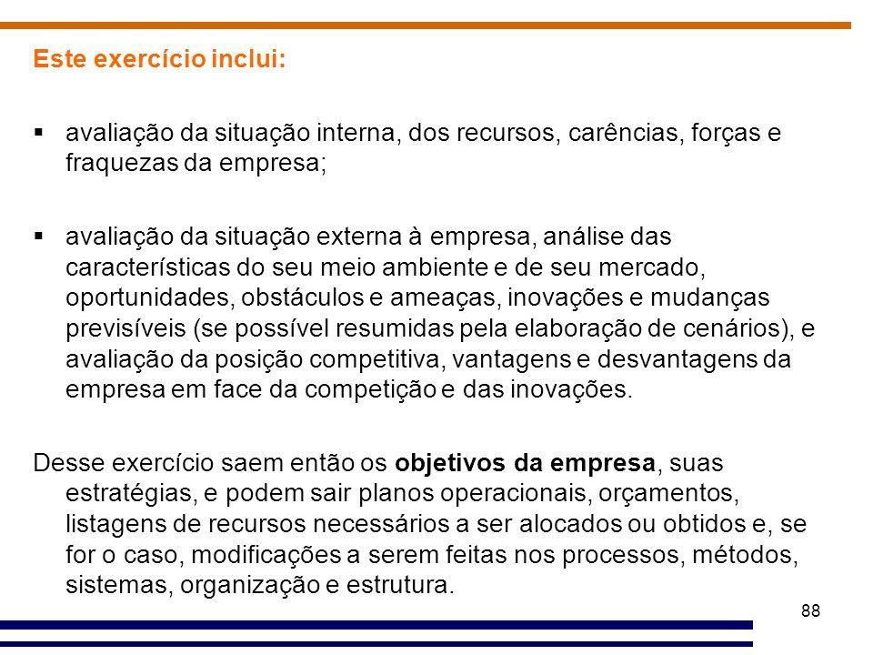 Este exercício inclui: