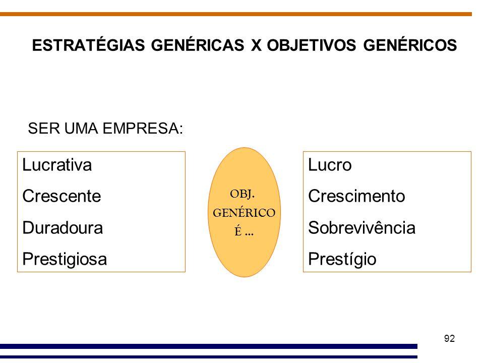 ESTRATÉGIAS GENÉRICAS X OBJETIVOS GENÉRICOS