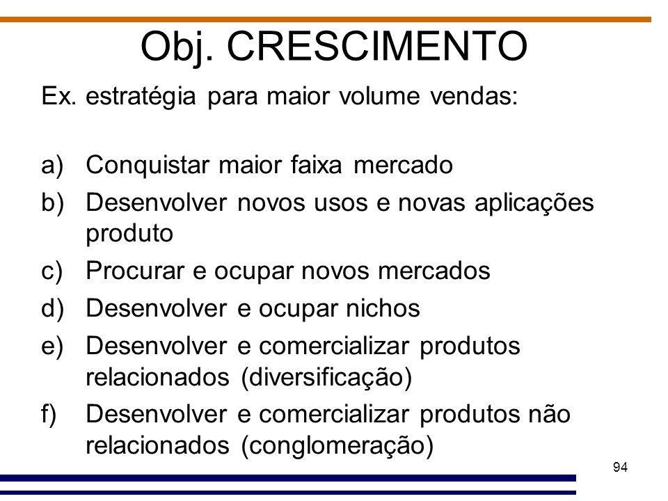 Obj. CRESCIMENTO Ex. estratégia para maior volume vendas: