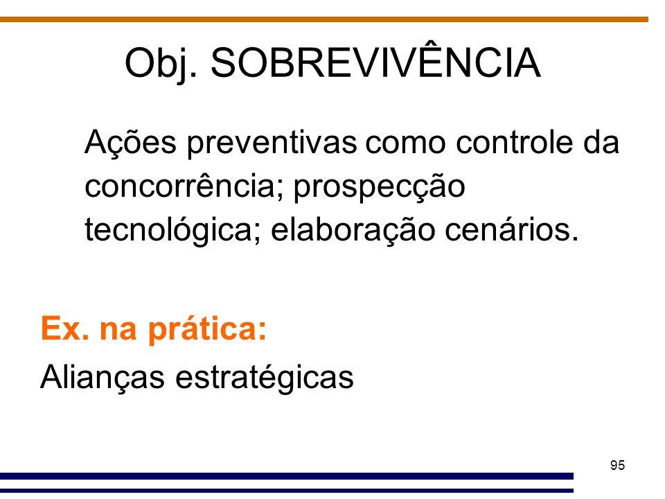 Obj. SOBREVIVÊNCIA Ações preventivas como controle da concorrência; prospecção tecnológica; elaboração cenários.