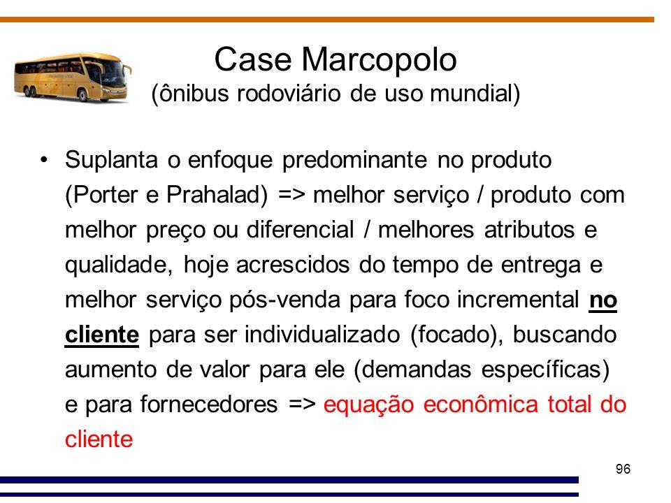 Case Marcopolo (ônibus rodoviário de uso mundial)