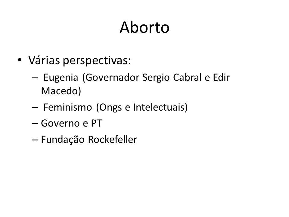 Aborto Várias perspectivas: