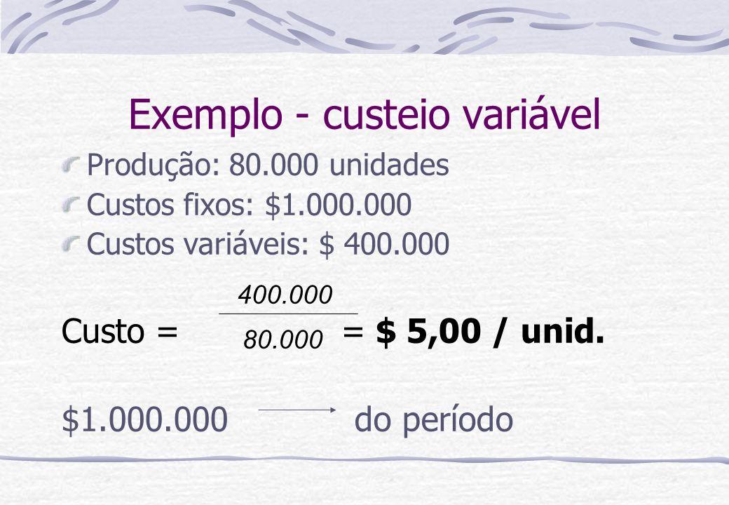 Exemplo - custeio variável