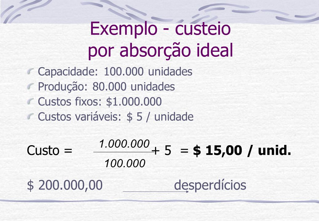 Exemplo - custeio por absorção ideal