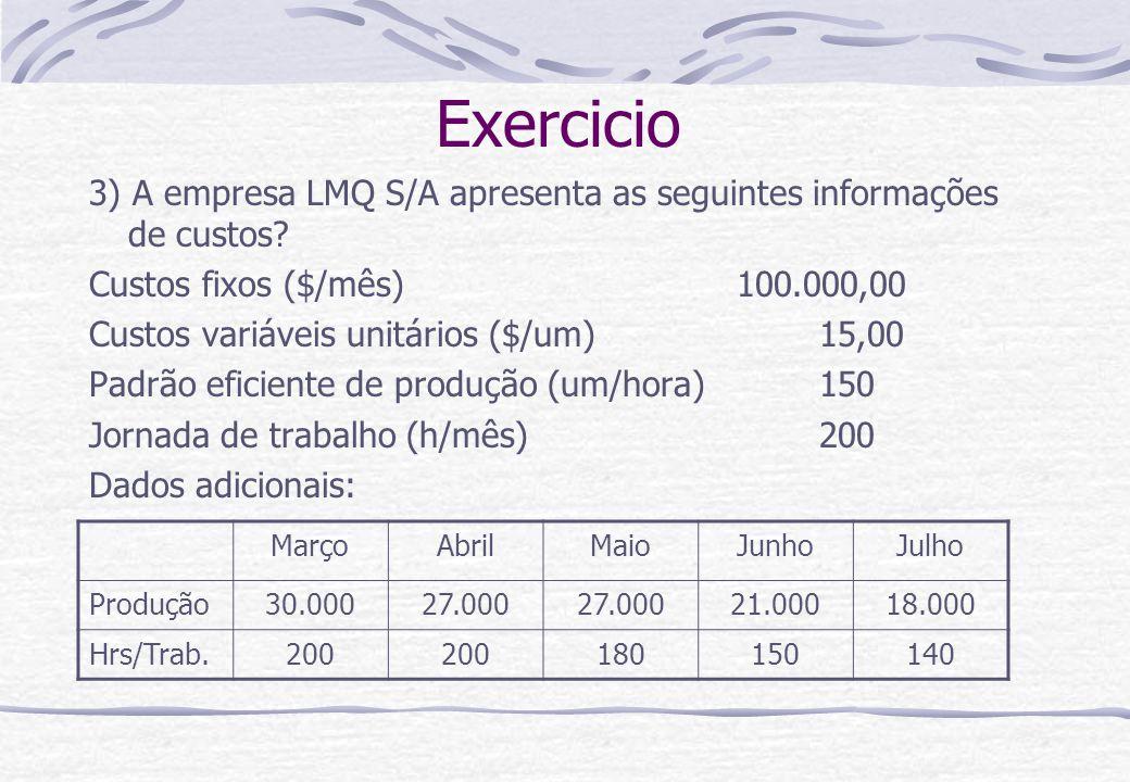 Exercicio 3) A empresa LMQ S/A apresenta as seguintes informações de custos Custos fixos ($/mês) 100.000,00.