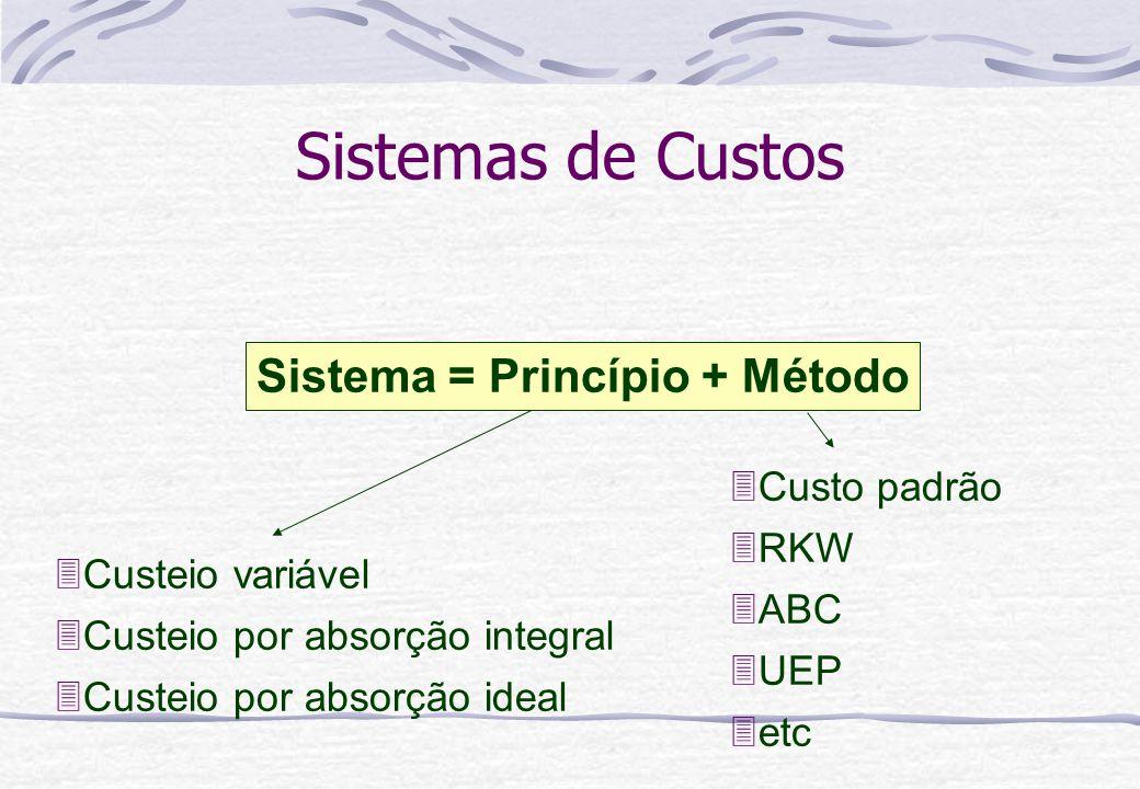 Sistemas de Custos Sistema = Princípio + Método Custo padrão RKW ABC