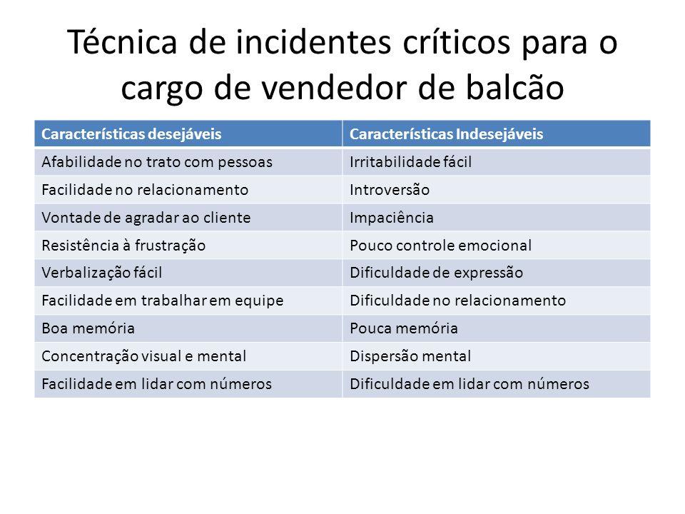 Técnica de incidentes críticos para o cargo de vendedor de balcão