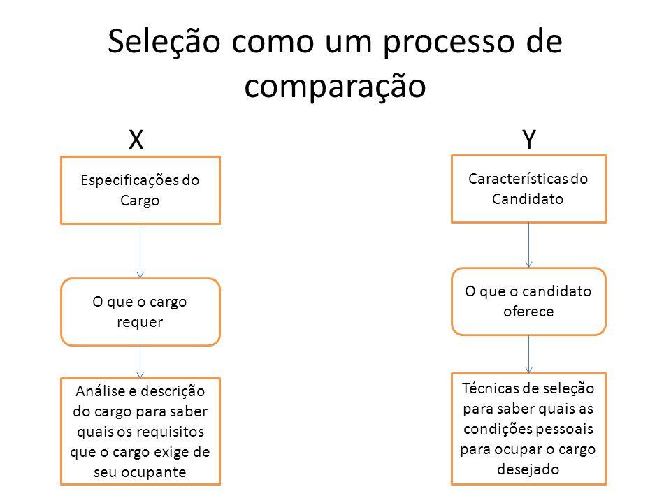 Seleção como um processo de comparação