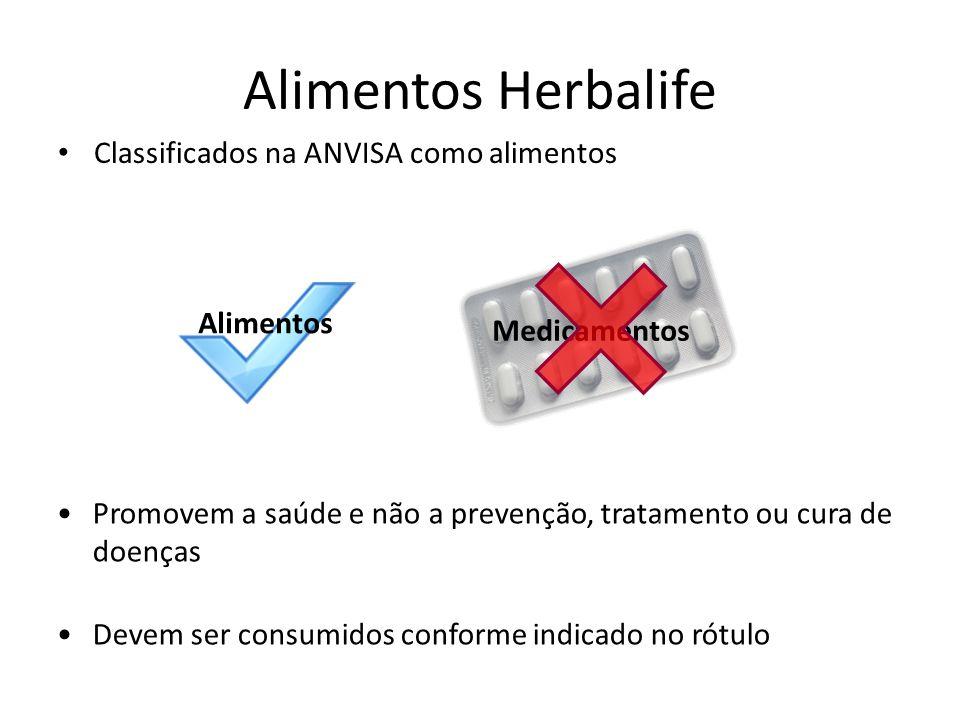 Alimentos Herbalife Classificados na ANVISA como alimentos Alimentos