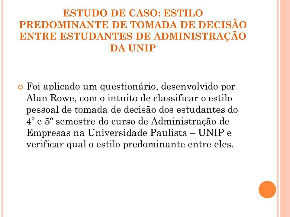 ESTUDO DE CASO: ESTILO PREDOMINANTE DE TOMADA DE DECISÃO ENTRE ESTUDANTES DE ADMINISTRAÇÃO DA UNIP