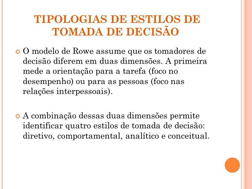 TIPOLOGIAS DE ESTILOS DE TOMADA DE DECISÃO