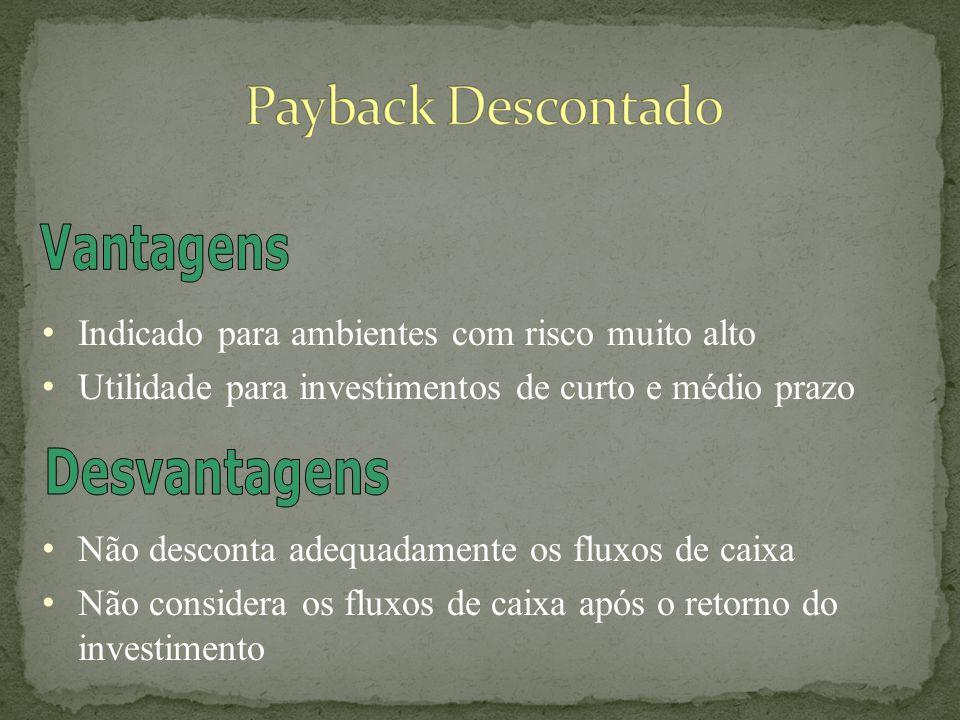 Payback Descontado Vantagens Desvantagens