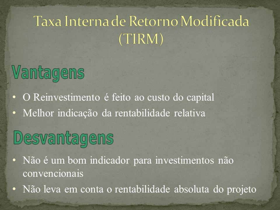 Taxa Interna de Retorno Modificada (TIRM)