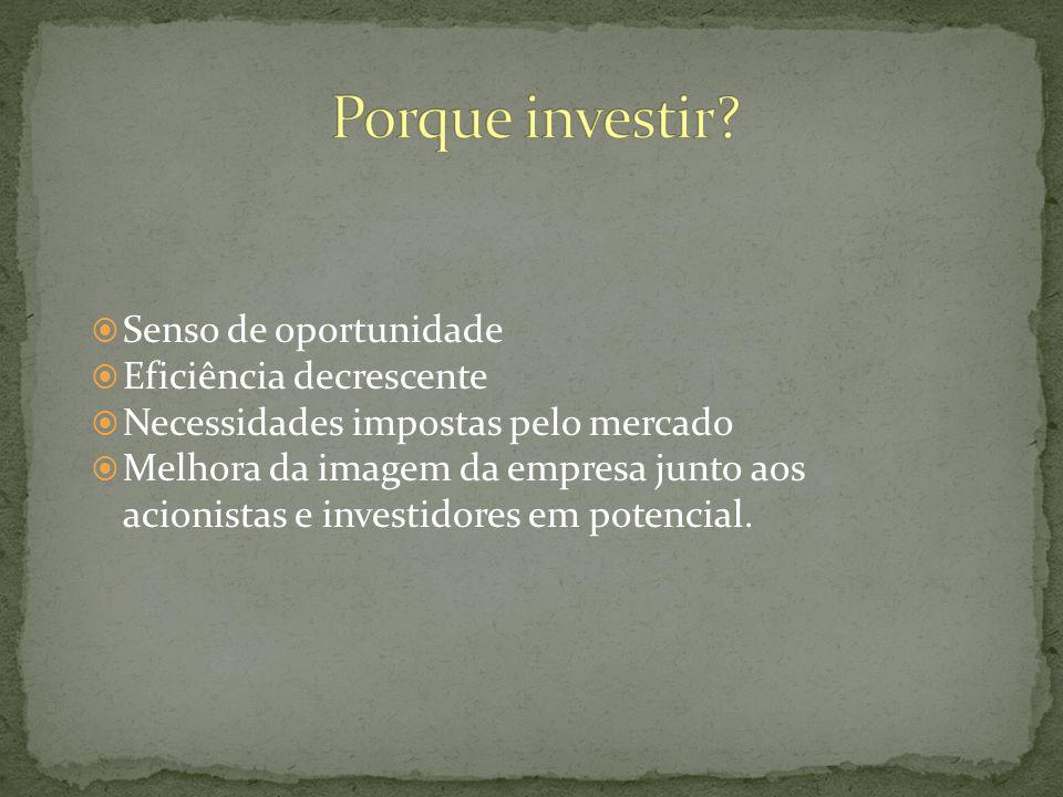 Porque investir Senso de oportunidade Eficiência decrescente
