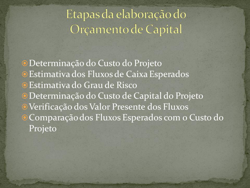 Etapas da elaboração do Orçamento de Capital