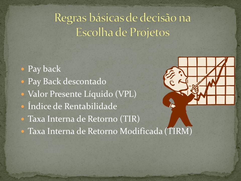 Regras básicas de decisão na Escolha de Projetos