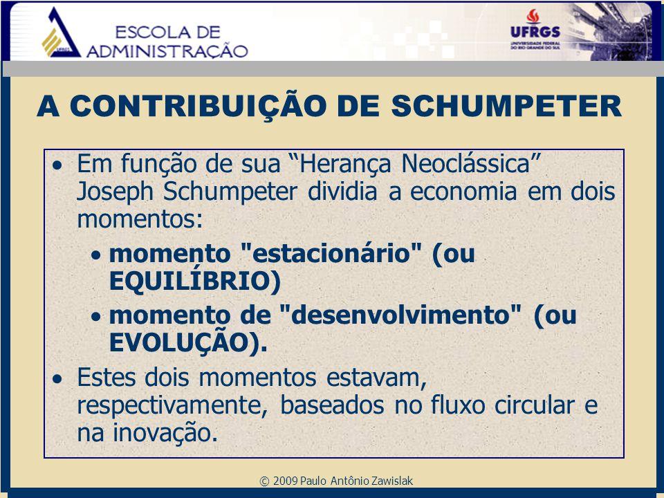 A CONTRIBUIÇÃO DE SCHUMPETER