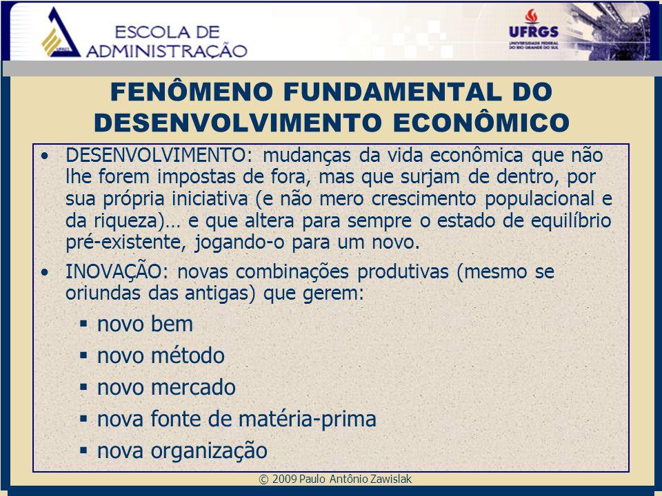 FENÔMENO FUNDAMENTAL DO DESENVOLVIMENTO ECONÔMICO