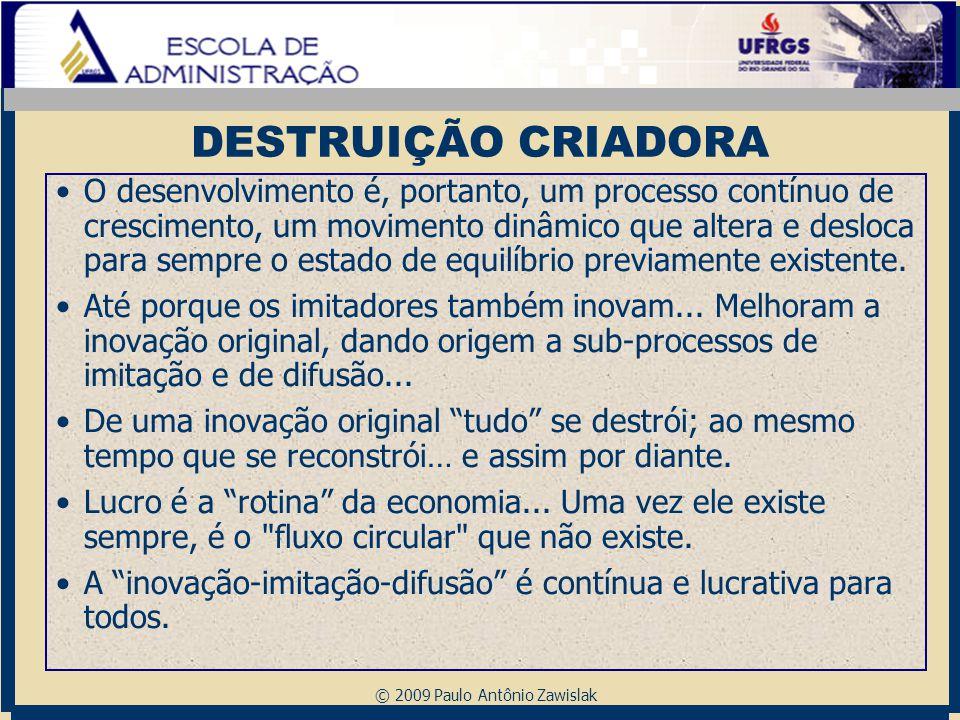 DESTRUIÇÃO CRIADORA