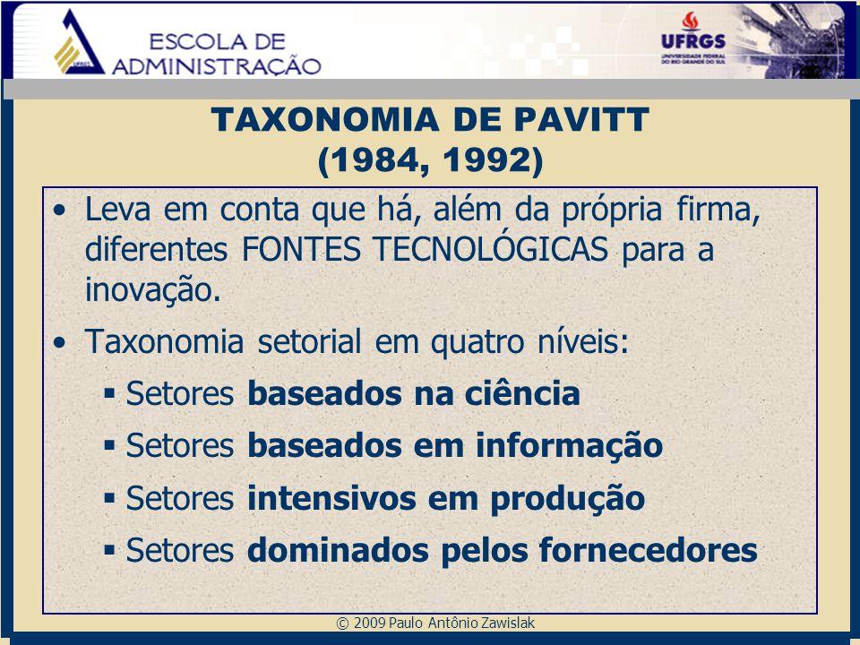 TAXONOMIA DE PAVITT (1984, 1992) Leva em conta que há, além da própria firma, diferentes FONTES TECNOLÓGICAS para a inovação.