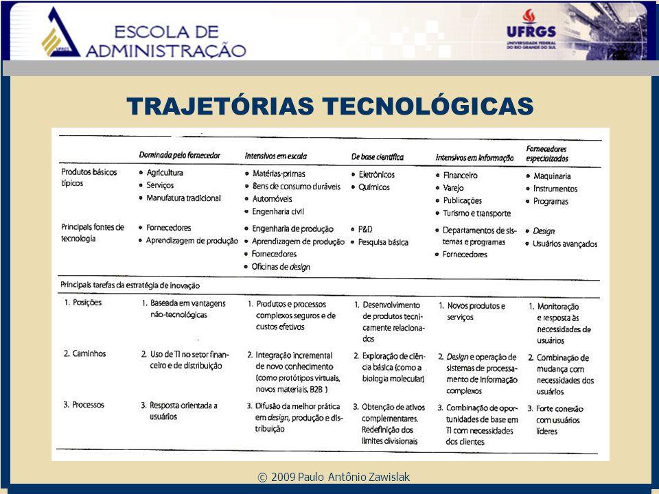 TRAJETÓRIAS TECNOLÓGICAS