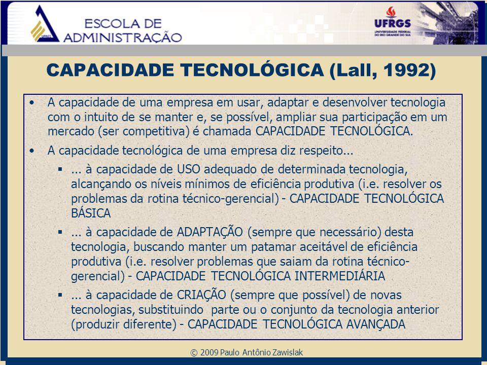 CAPACIDADE TECNOLÓGICA (Lall, 1992)