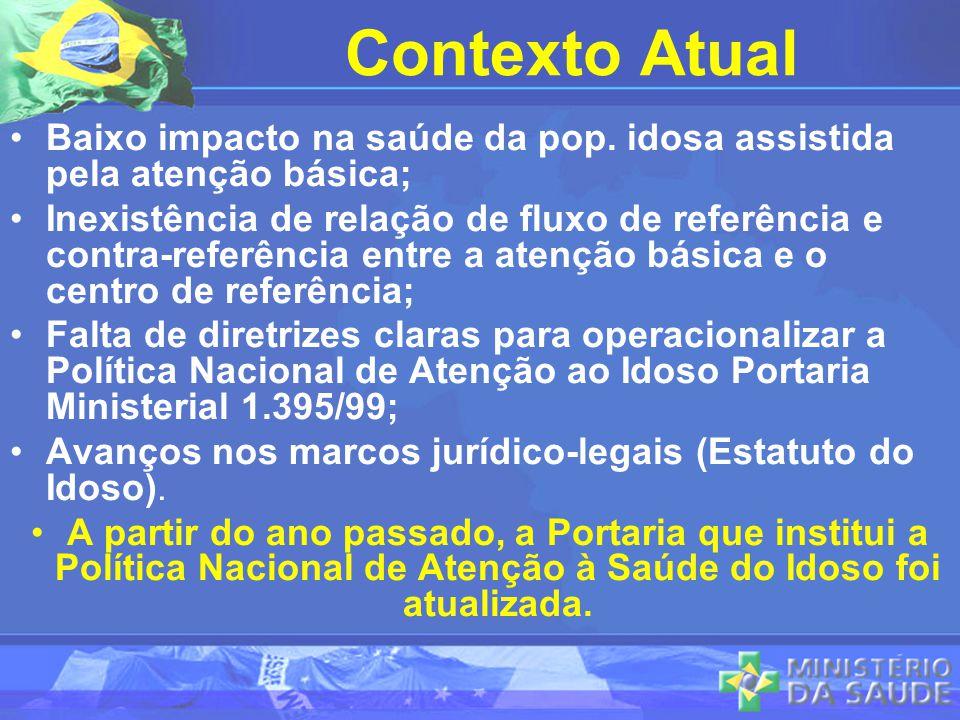 Contexto Atual Baixo impacto na saúde da pop. idosa assistida pela atenção básica;