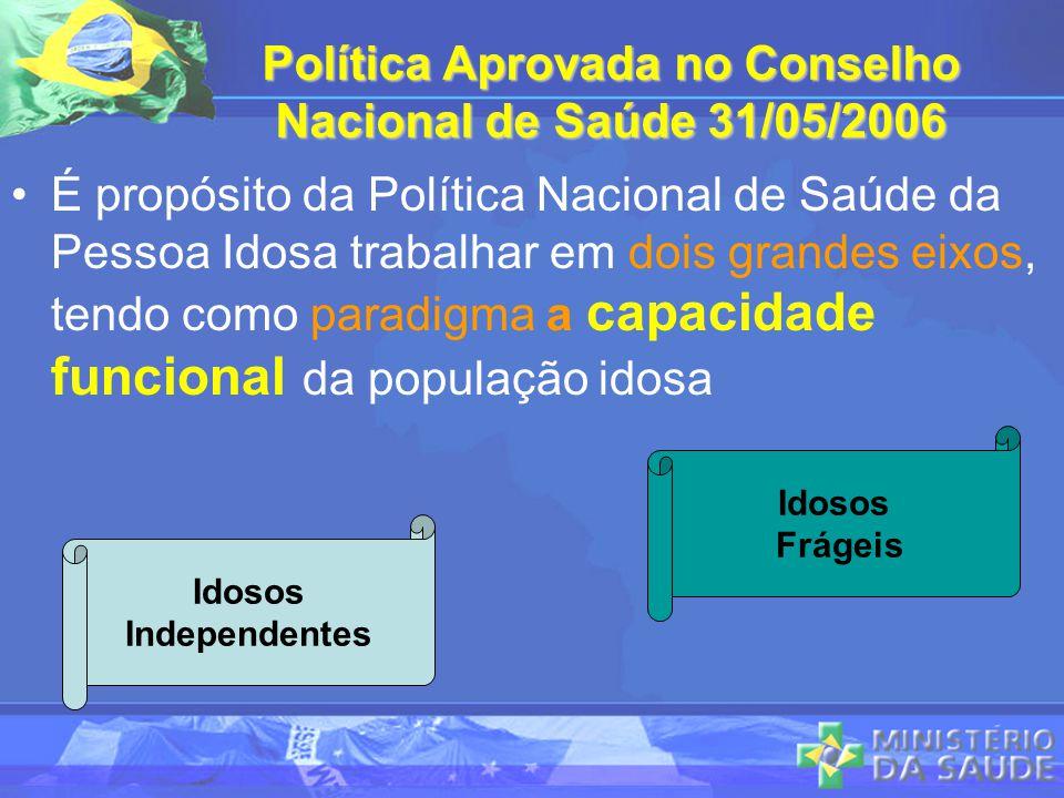 Política Aprovada no Conselho Nacional de Saúde 31/05/2006