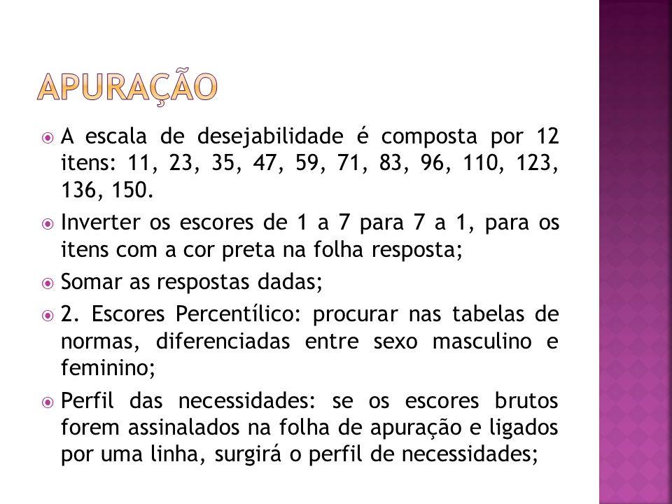 Apuração A escala de desejabilidade é composta por 12 itens: 11, 23, 35, 47, 59, 71, 83, 96, 110, 123, 136, 150.