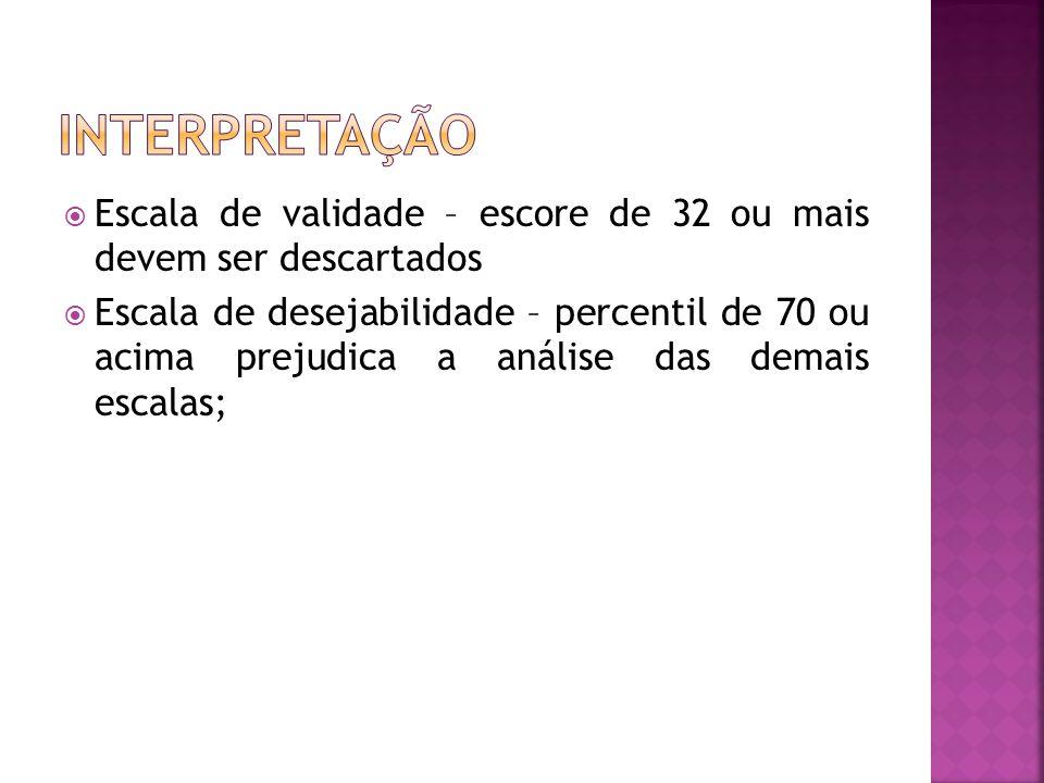 interpretação Escala de validade – escore de 32 ou mais devem ser descartados.