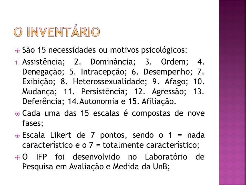 O Inventário São 15 necessidades ou motivos psicológicos: