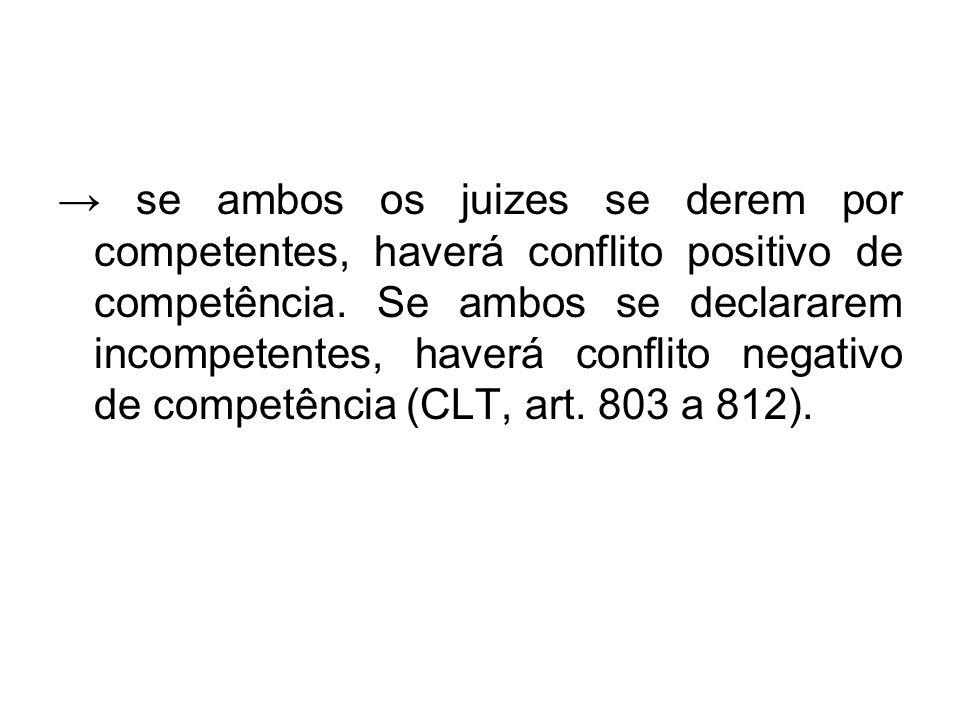 → se ambos os juizes se derem por competentes, haverá conflito positivo de competência.