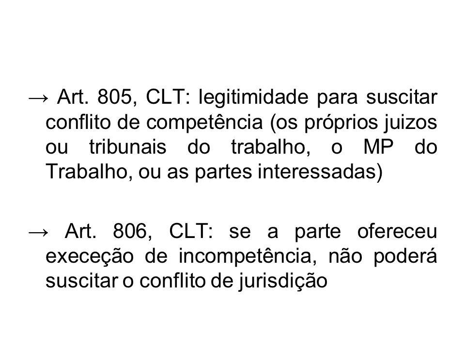→ Art. 805, CLT: legitimidade para suscitar conflito de competência (os próprios juizos ou tribunais do trabalho, o MP do Trabalho, ou as partes interessadas)