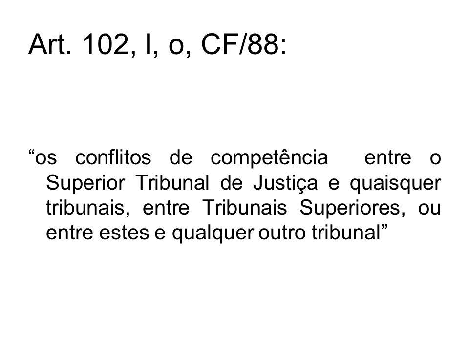 Art. 102, I, o, CF/88: