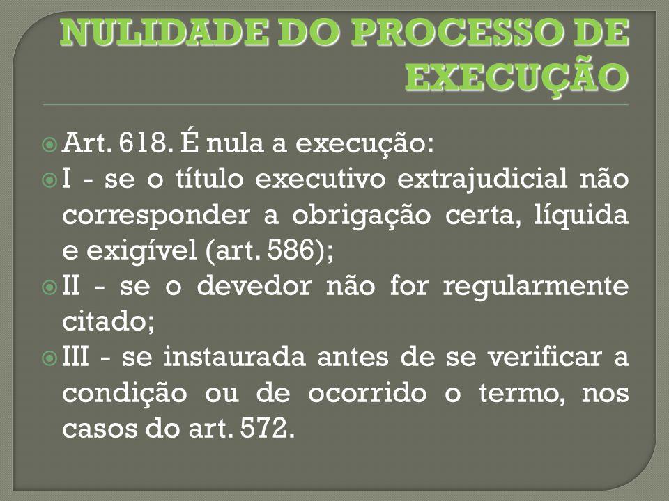 NULIDADE DO PROCESSO DE EXECUÇÃO