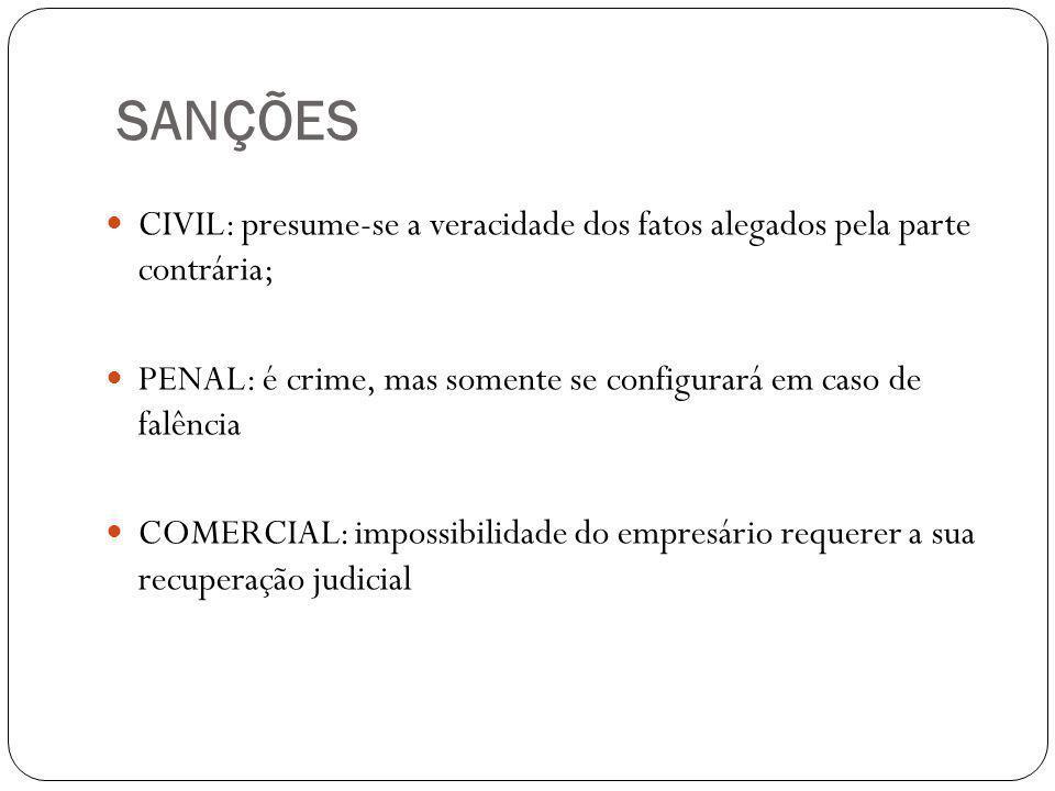 SANÇÕES CIVIL: presume-se a veracidade dos fatos alegados pela parte contrária; PENAL: é crime, mas somente se configurará em caso de falência.