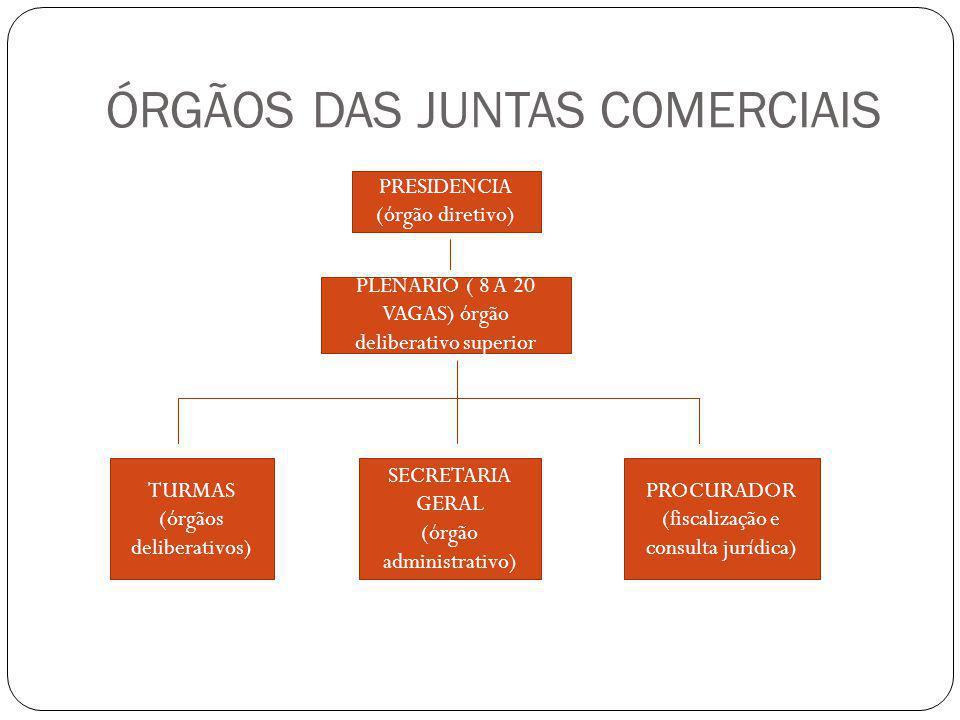 ÓRGÃOS DAS JUNTAS COMERCIAIS