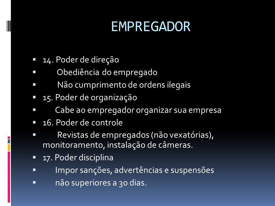 EMPREGADOR 14. Poder de direção Obediência do empregado