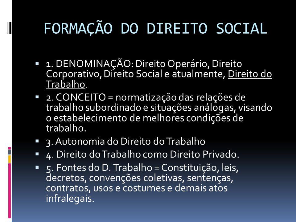 FORMAÇÃO DO DIREITO SOCIAL