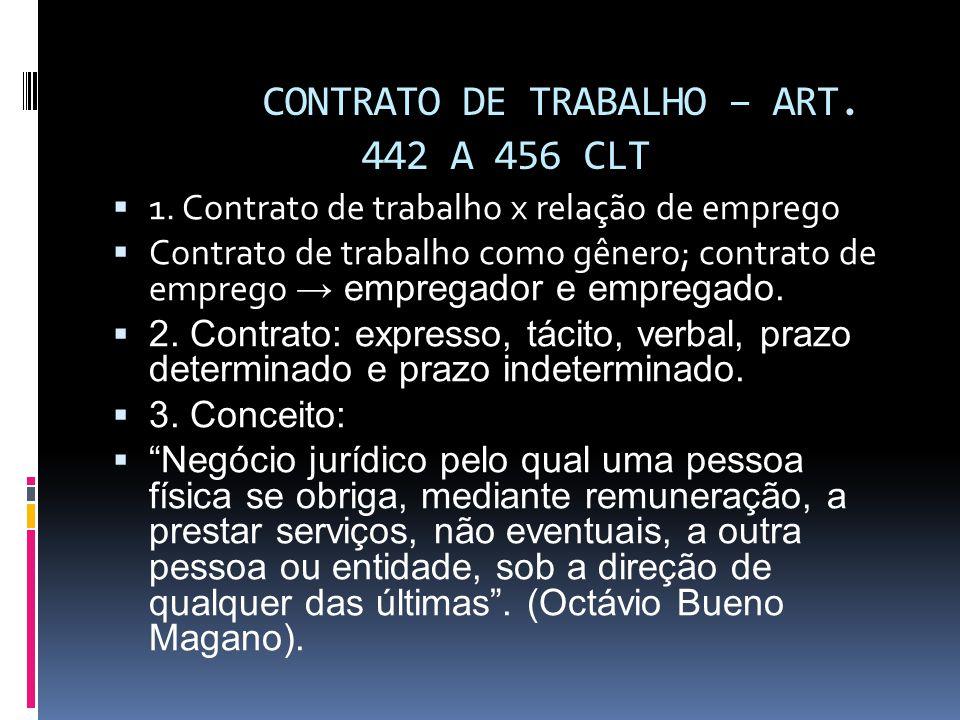 CONTRATO DE TRABALHO – ART. 442 A 456 CLT