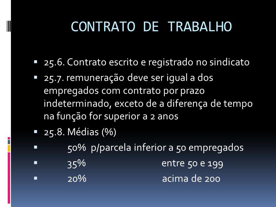 CONTRATO DE TRABALHO 25.6. Contrato escrito e registrado no sindicato