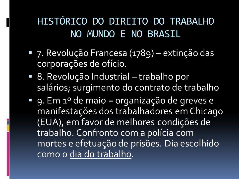 HISTÓRICO DO DIREITO DO TRABALHO NO MUNDO E NO BRASIL