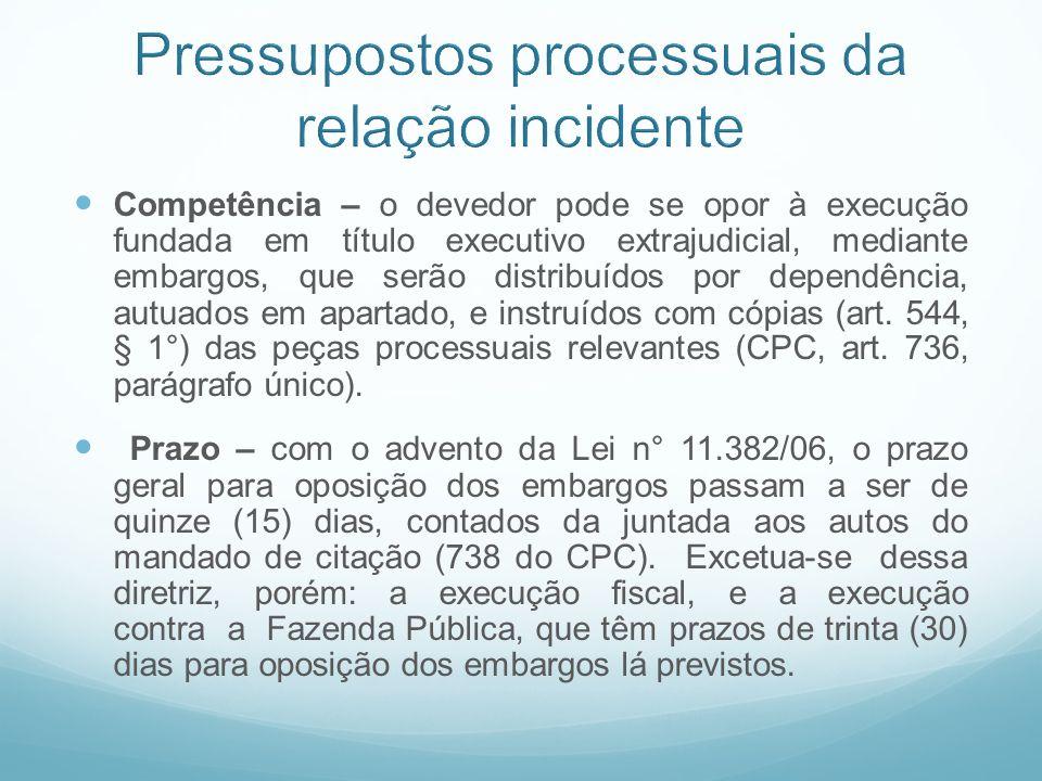 Pressupostos processuais da relação incidente