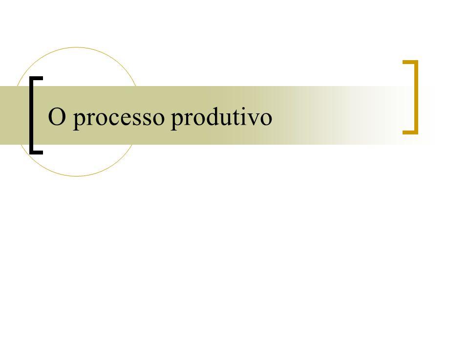 O processo produtivo