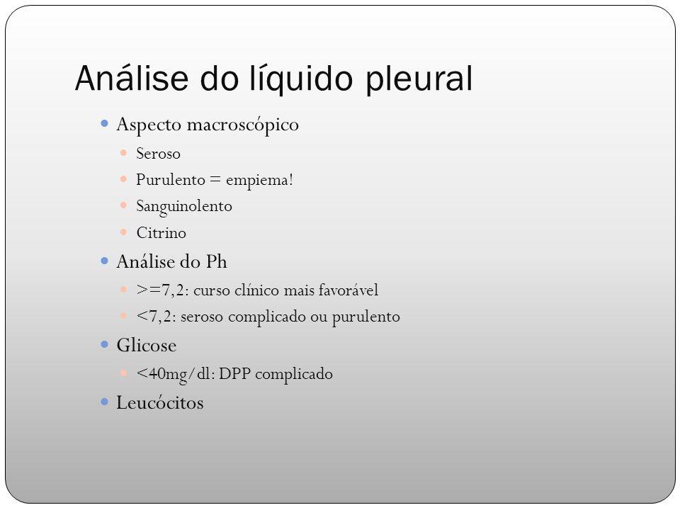 Análise do líquido pleural